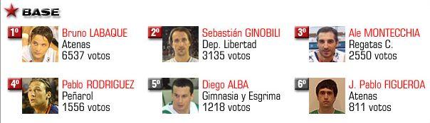 bases-mas-votados