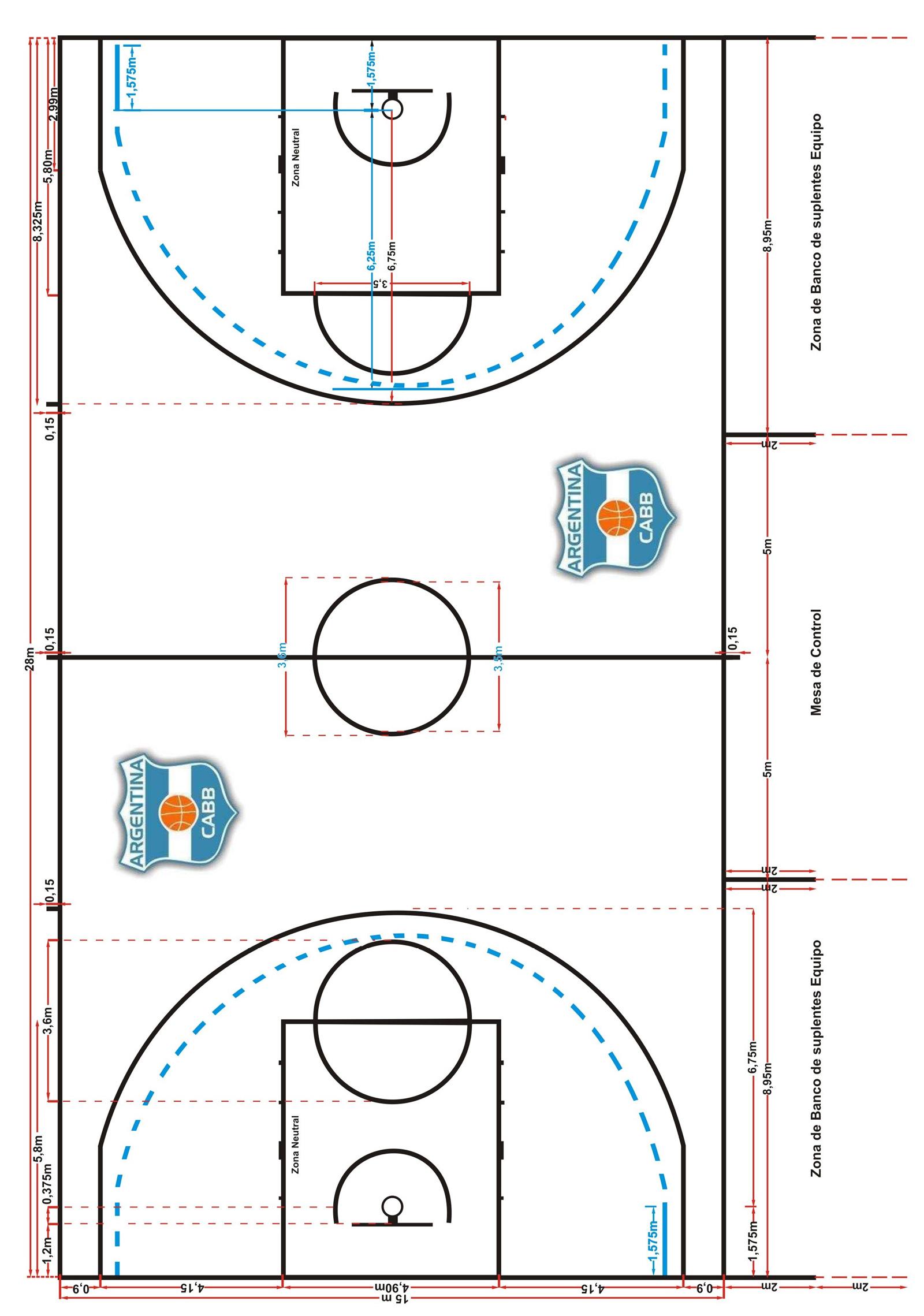 Desde el 1 de enero de 2011 hay nuevas reglas de basquet