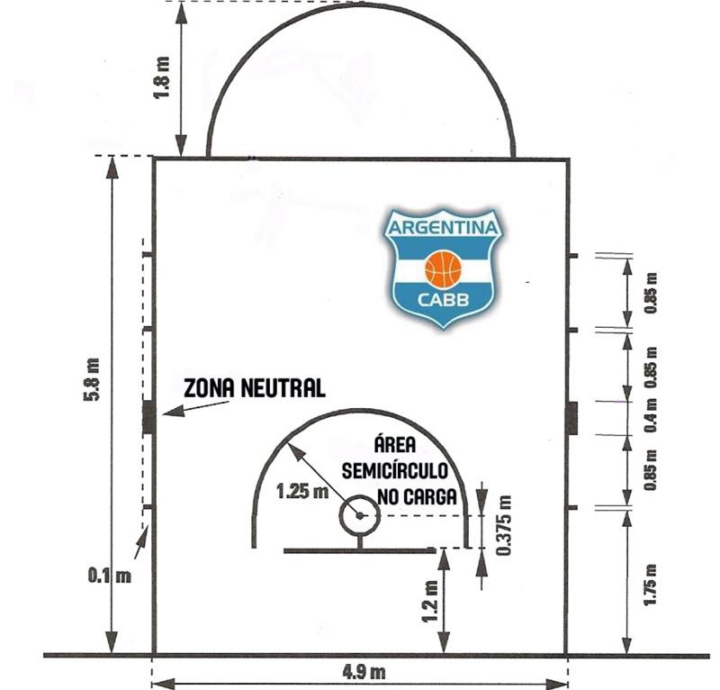 Desde el 1 de enero de 2011 hay nuevas reglas de basquet | Basket ...